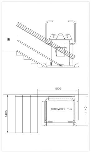 Incline Platform Lift Technical Features: